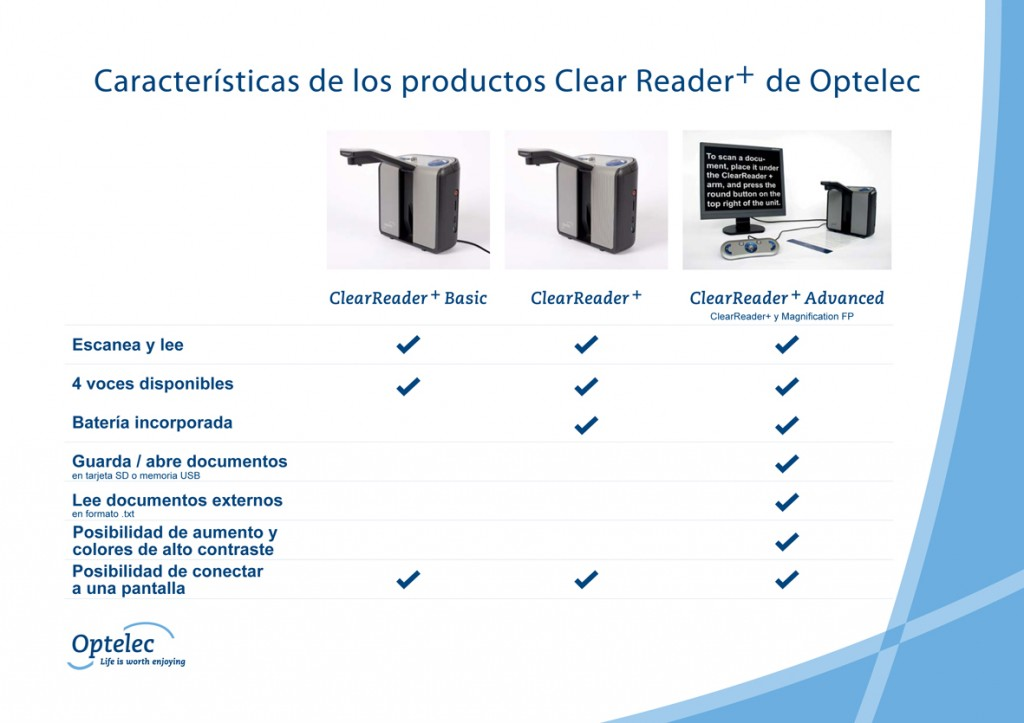Overview of the Optelec ClearReader+ product familyTRADUCIDO1 1024x723 Lectores electrónicos