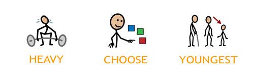 clicker symbols STIX 2 SymbolStix
